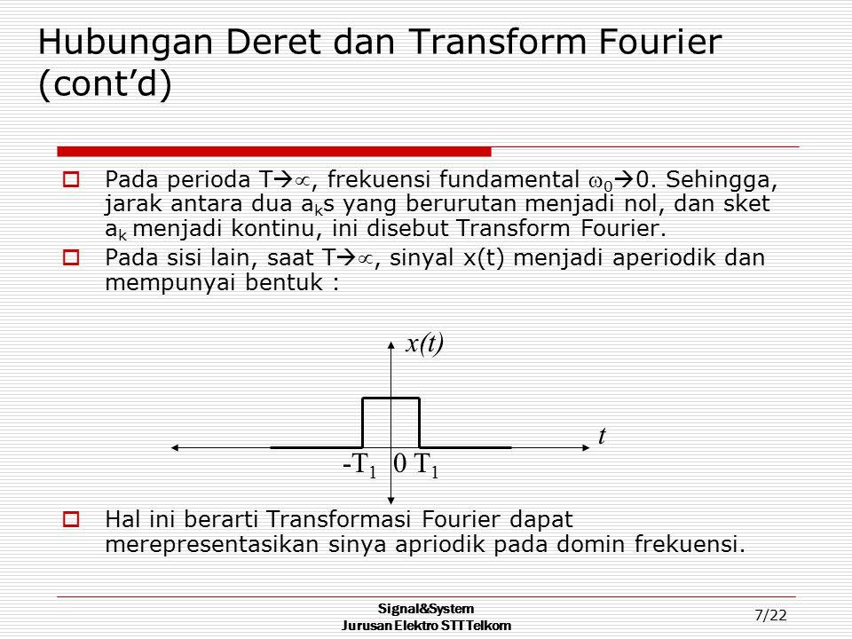 Signal&System Jurusan Elektro STT Telkom 7/22 Hubungan Deret dan Transform Fourier (cont'd)  Pada perioda T  , frekuensi fundamental  0  0. Sehin