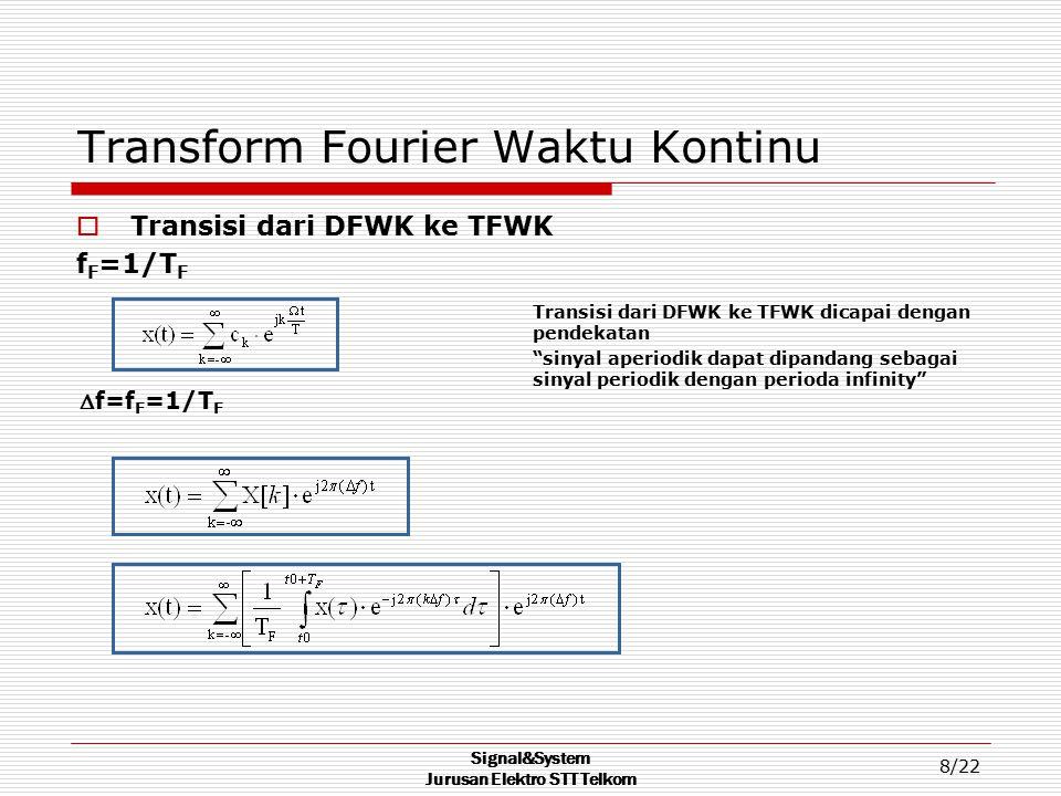 Signal&System Jurusan Elektro STT Telkom 8/22 Transform Fourier Waktu Kontinu  Transisi dari DFWK ke TFWK f F =1/T F f=f F =1/T F Transisi dari DFWK