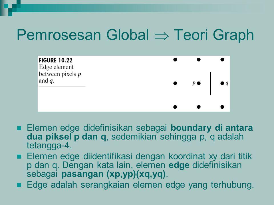 Pemrosesan Global  Teori Graph Elemen edge didefinisikan sebagai boundary di antara dua piksel p dan q, sedemikian sehingga p, q adalah tetangga-4. E