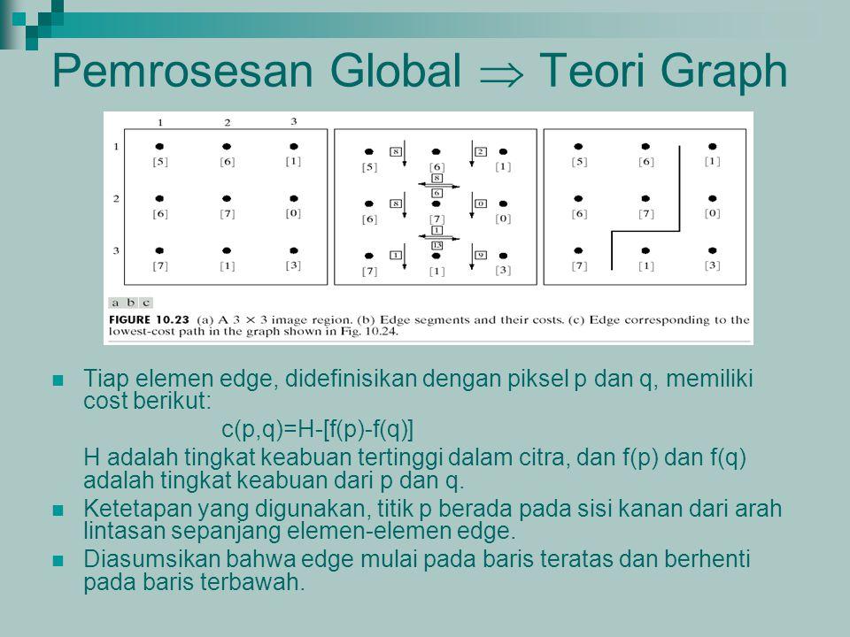 Pemrosesan Global  Teori Graph Tiap elemen edge, didefinisikan dengan piksel p dan q, memiliki cost berikut: c(p,q)=H-[f(p)-f(q)] H adalah tingkat ke