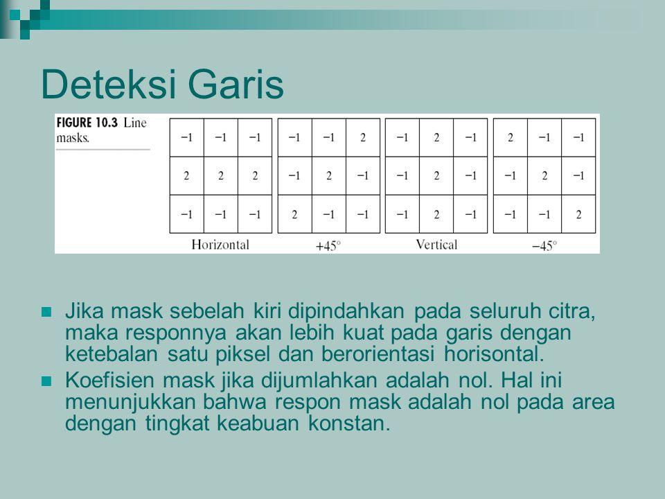 Deteksi Garis Jika mask sebelah kiri dipindahkan pada seluruh citra, maka responnya akan lebih kuat pada garis dengan ketebalan satu piksel dan berori