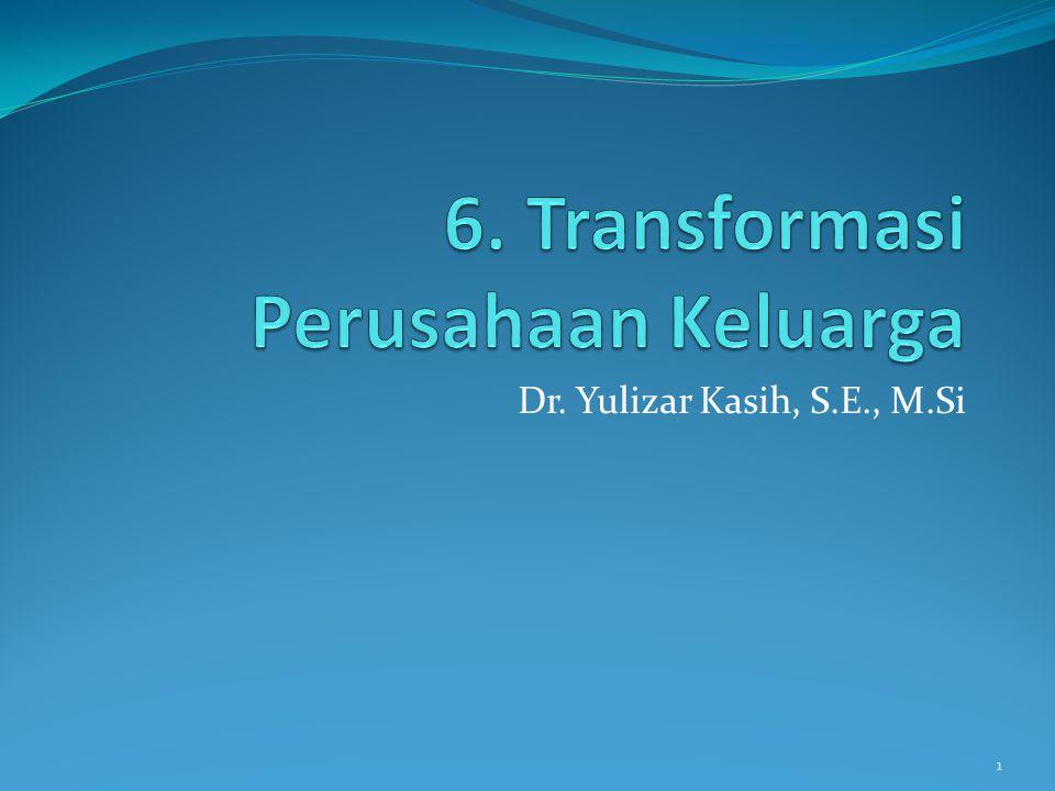 Dr. Yulizar Kasih, S.E., M.Si 1