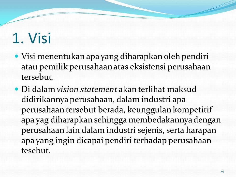 1. Visi Visi menentukan apa yang diharapkan oleh pendiri atau pemilik perusahaan atas eksistensi perusahaan tersebut. Di dalam vision statement akan t