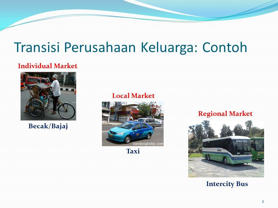 Transisi Perusahaan Keluarga: Contoh 2 Individual Market Becak/Bajaj Local Market Taxi Regional Market Intercity Bus