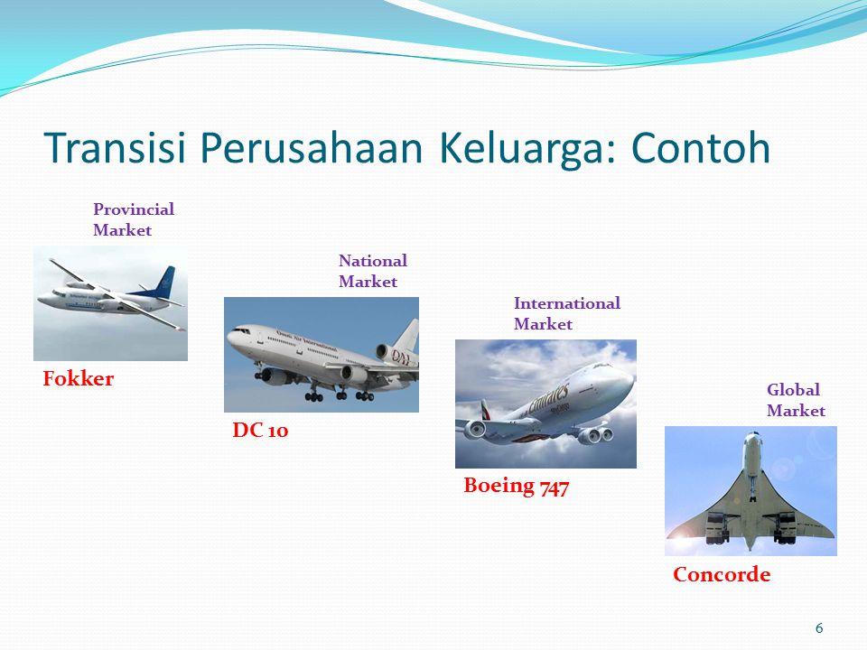 Transisi Perusahaan Keluarga: Contoh 6 Fokker Provincial Market DC 10 National Market Boeing 747 International Market Concorde Global Market