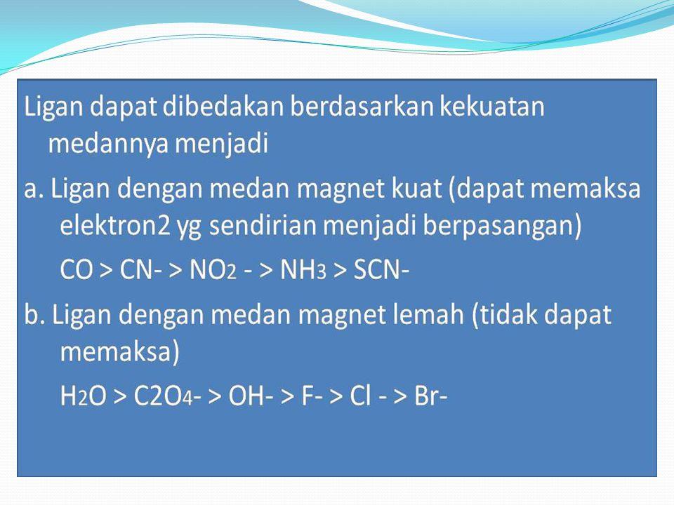 Senyawa kompleks koordinasi