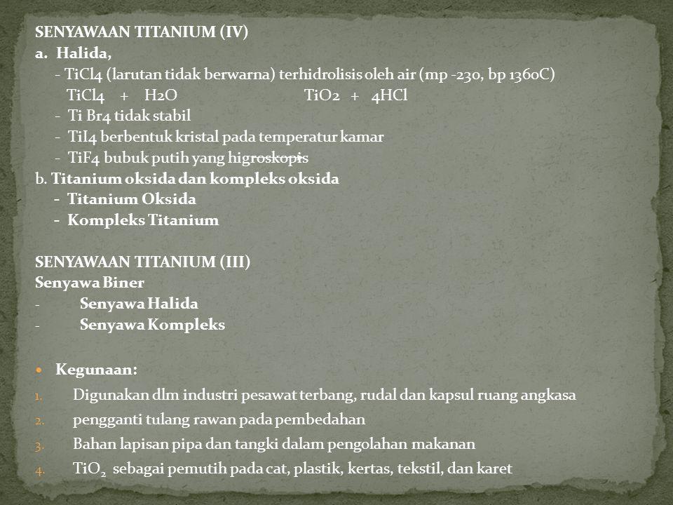 SENYAWAAN TITANIUM (IV) a.