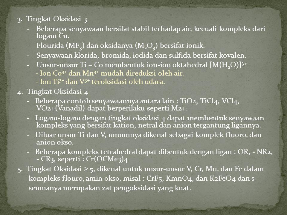 Besi hidroksida dan Oksida 1.