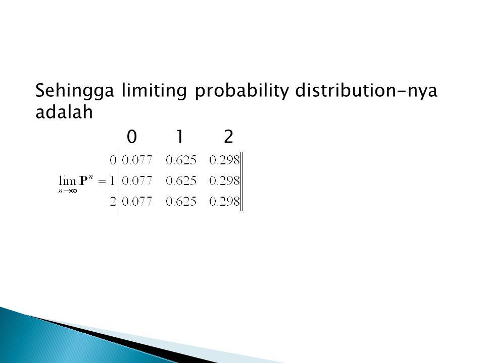 Sehingga limiting probability distribution-nya adalah 012012