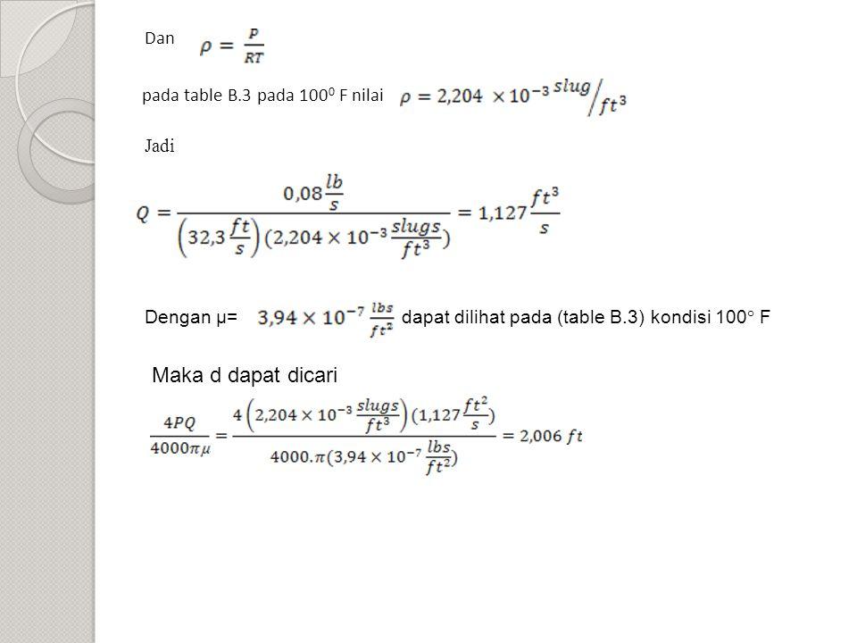 Dan pada table B.3 pada 100 0 F nilai Jadi Dengan µ= dapat dilihat pada (table B.3) kondisi 100° F Maka d dapat dicari