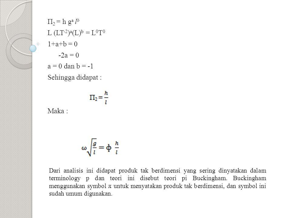 П 2 = h g a l b L (LT -2 ) a (L) b = L 0 T 0 1+a+b = 0 -2a = 0 a = 0 dan b = -1 Sehingga didapat : Maka : Dari analisis ini didapat produk tak berdimensi yang sering dinyatakan dalam terminology p dan teori ini disebut teori pi Buckingham.