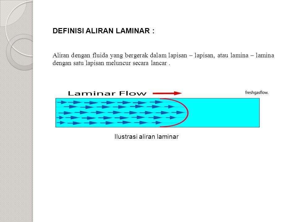 Ilustrasi aliran laminar Aliran dengan fluida yang bergerak dalam lapisan – lapisan, atau lamina – lamina dengan satu lapisan meluncur secara lancar.