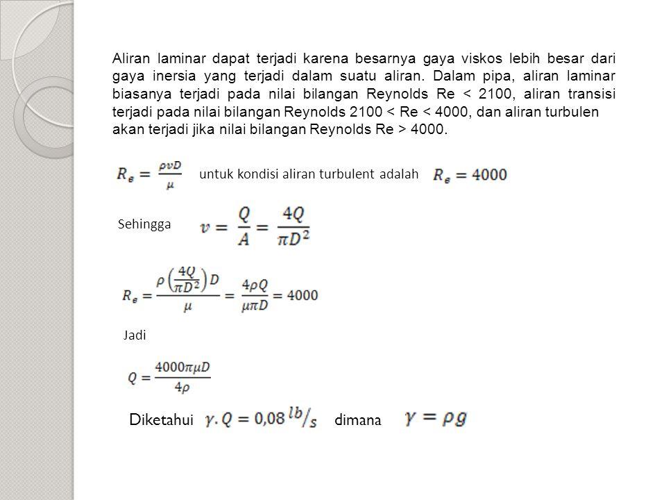 Dalam bentuk dimensi : T -1 (LT -2 ) a (L) b = L 0 T 0 a+b = 0 -1-2a = 0 a = -½ dan b = ½ Jadi diapat; П 1 = ω x Cek dimensi : ω =
