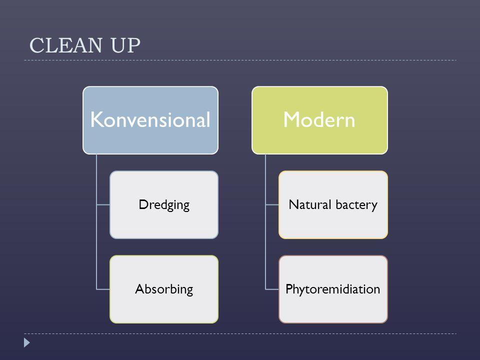 CLEAN UP Konvensional DredgingAbsorbing Modern Natural bacteryPhytoremidiation