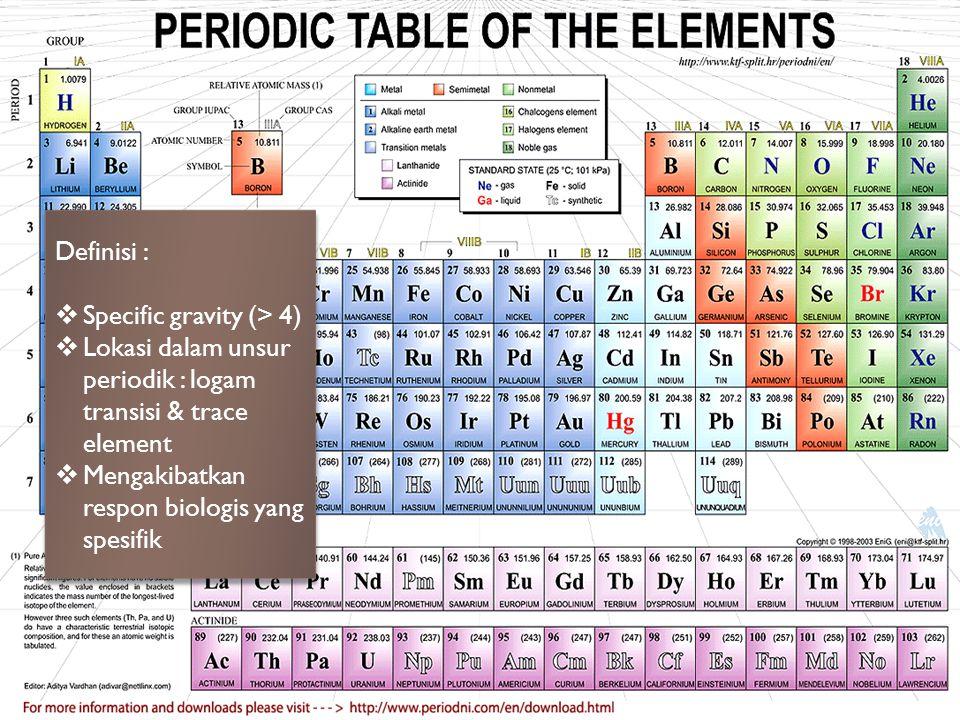  Sifat logam berat :  Berat jenis lebih besar dari 5 g/cm³  Densitas lebih dari 5 g/ml  Memiliki afinitas (daya tarik atau bergabung) tinggi terhadap sulfur dan akan menonaktifkan enzim dengan cara memutus ikatan sulfur  Mampu menghantarkan listrik dan panas yang baik  Memiliki rapat masa tinggi  Dapat membentuk alloy atau logam campuran  Membentuk reaksi ionisasi dalam fluida