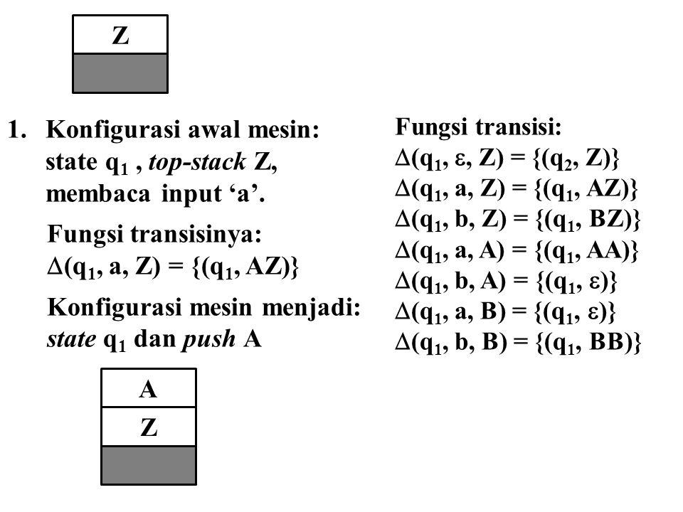Z Z A 1.Konfigurasi awal mesin: state q 1, top-stack Z, membaca input 'a'. Fungsi transisinya:  (q 1, a, Z) = {(q 1, AZ)} Konfigurasi mesin menjadi: