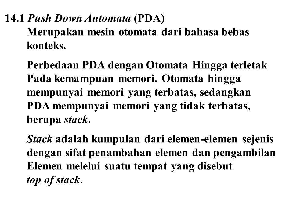 14.1 Push Down Automata (PDA) Merupakan mesin otomata dari bahasa bebas konteks. Perbedaan PDA dengan Otomata Hingga terletak Pada kemampuan memori. O