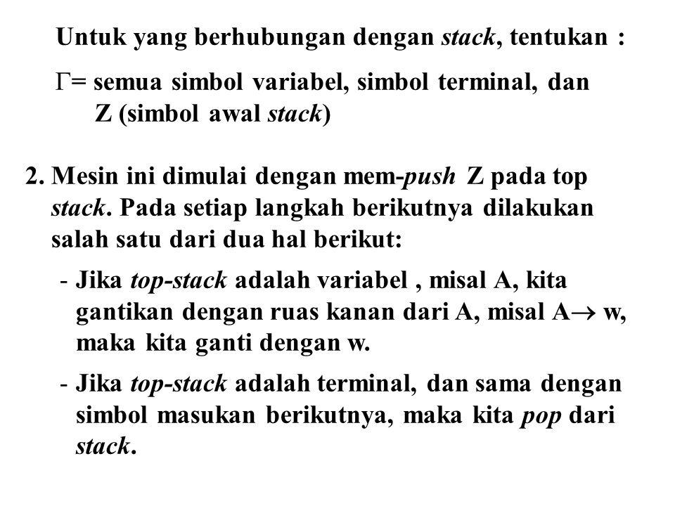 Untuk yang berhubungan dengan stack, tentukan :  = semua simbol variabel, simbol terminal, dan Z (simbol awal stack) 2. Mesin ini dimulai dengan mem-