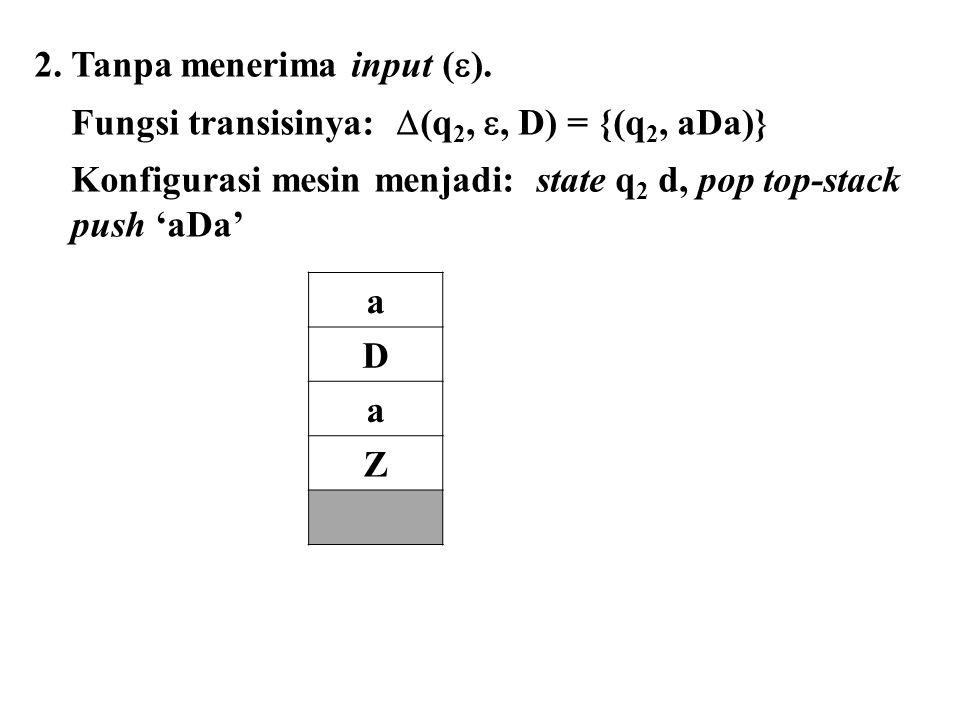 2. Tanpa menerima input (  ). Fungsi transisinya:  (q 2, , D) = {(q 2, aDa)} Konfigurasi mesin menjadi: state q 2 d, pop top-stack push 'aDa' a D a