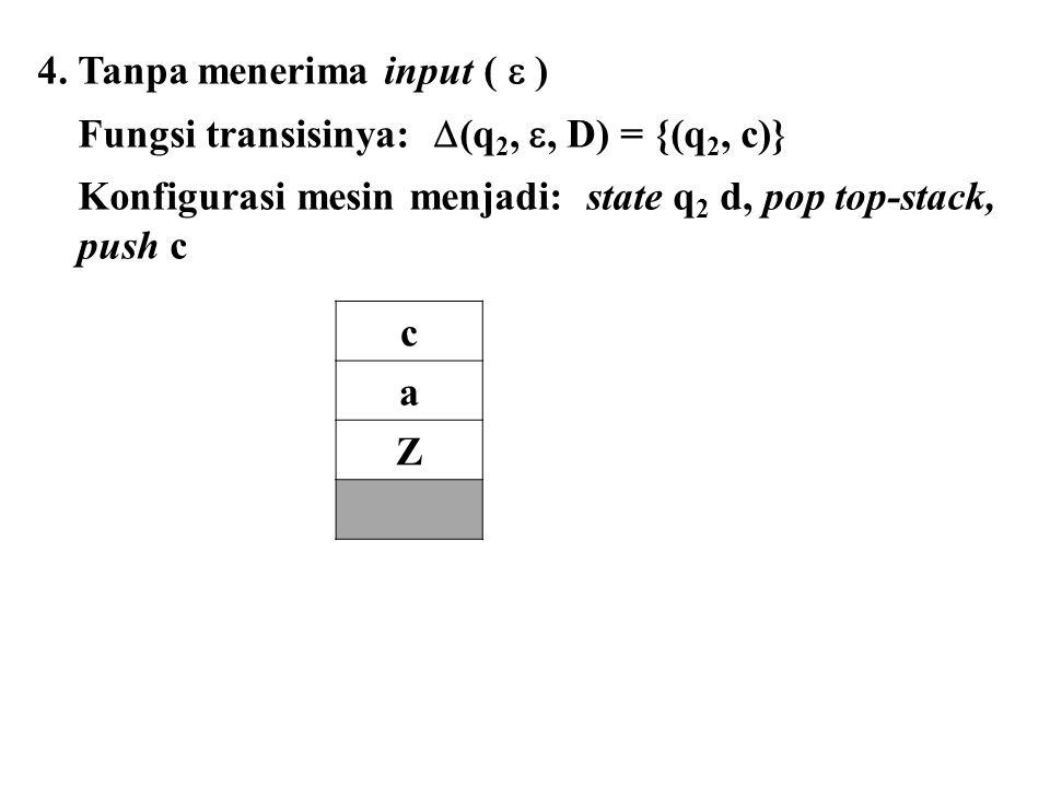 4. Tanpa menerima input (  ) Fungsi transisinya:  (q 2, , D) = {(q 2, c)} Konfigurasi mesin menjadi: state q 2 d, pop top-stack, push c c a Z