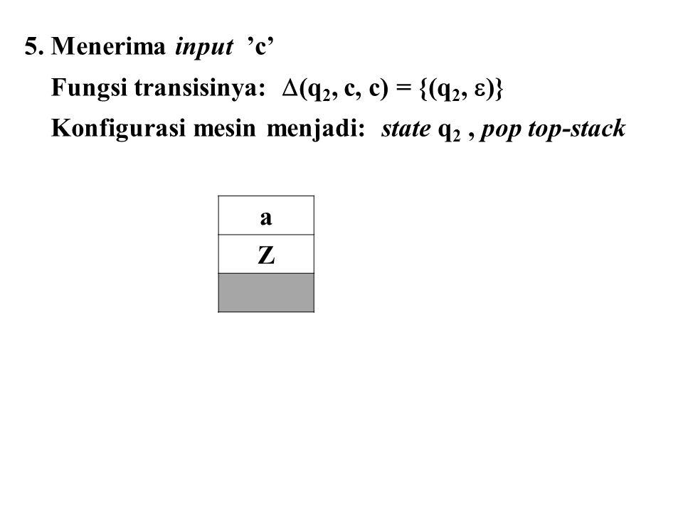 5. Menerima input 'c' Fungsi transisinya:  (q 2, c, c) = {(q 2,  )} Konfigurasi mesin menjadi: state q 2, pop top-stack a Z