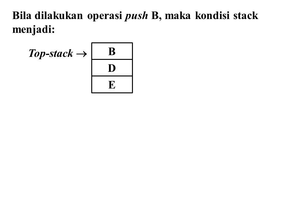 Contoh 14.4 Sebuah tata bahasa bebas konteks, D  aDa | bDb | c PDA nya dapat dikonstruksi menjadi: Q = {q 1, q 2, q 3 } S = q 1 F = { q 3 }  = {a, b, c}  = {D, a, b, c, Z} Fungsi transisinya:  (q 1, , Z) = {(q 2, DZ)}  (q 2, , D) = {(q 2, aDa), (q 2, bDb), (q 2, c)}  (q 2, a, a) =  (q 2, b, b) =  (q 2, c, c) = {(q 2,  )}  (q 2, , Z) = {(q 3, Z)}