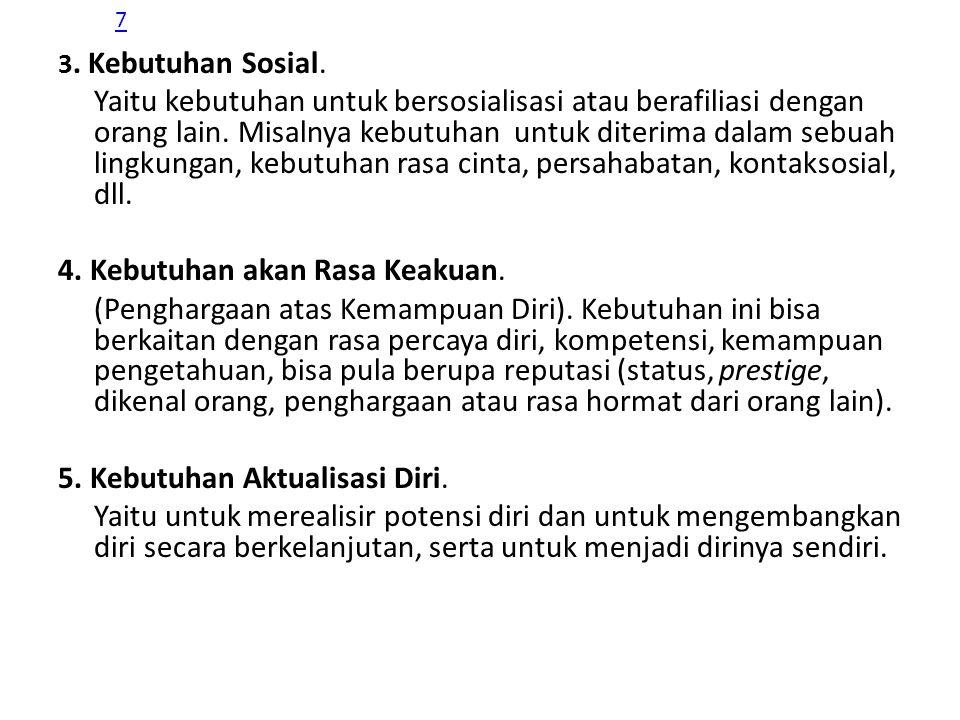 3.Kebutuhan Sosial. Yaitu kebutuhan untuk bersosialisasi atau berafiliasi dengan orang lain.