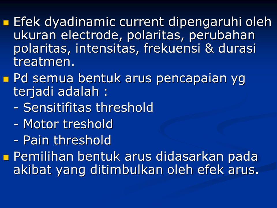 Efek dyadinamic current dipengaruhi oleh ukuran electrode, polaritas, perubahan polaritas, intensitas, frekuensi & durasi treatmen. Efek dyadinamic cu