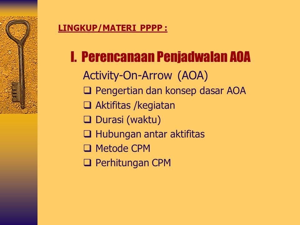 LINGKUP/MATERI PPPP : I. Perencanaan Penjadwalan AOA Activity-On-Arrow (AOA)  Pengertian dan konsep dasar AOA  Aktifitas /kegiatan  Durasi (waktu)