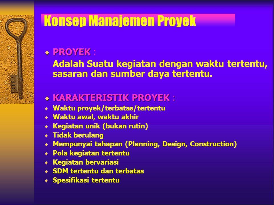 Konsep Manajemen Proyek  PROYEK  PROYEK : Adalah Suatu kegiatan dengan waktu tertentu, sasaran dan sumber daya tertentu.  KARAKTERISTIK PROYEK : 