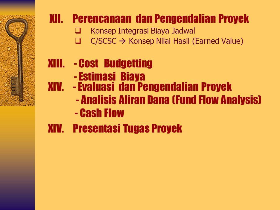 XIII.- CostBudgetting - Estimasi Biaya XII. Perencanaan dan Pengendalian Proyek  Konsep Integrasi Biaya Jadwal  C/SCSC  Konsep Nilai Hasil (Earned