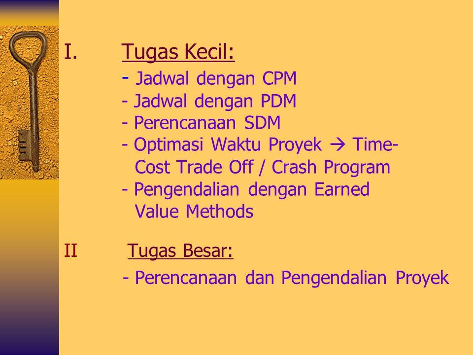 I.Tugas Kecil: - Jadwal dengan CPM - Jadwal dengan PDM - Perencanaan SDM - Optimasi Waktu Proyek  Time- Cost Trade Off / Crash Program - Pengendalian
