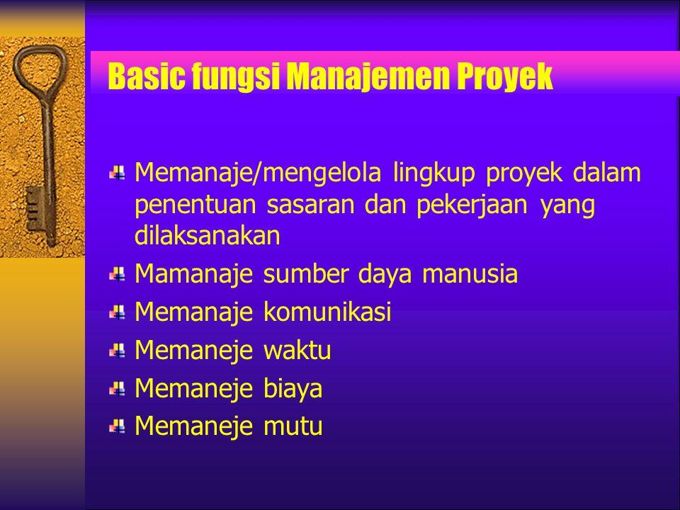 Basic fungsi Manajemen Proyek Memanaje/mengelola lingkup proyek dalam penentuan sasaran dan pekerjaan yang dilaksanakan Mamanaje sumber daya manusia M