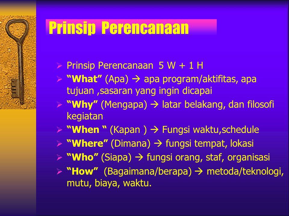 """Prinsip Perencanaan  Prinsip Perencanaan 5 W + 1 H  """"What"""" (Apa)  apa program/aktifitas, apa tujuan,sasaran yang ingin dicapai  """"Why"""" (Mengapa) """