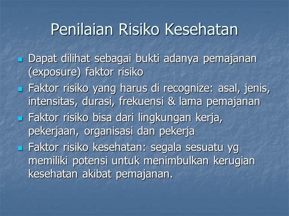 Penilaian Risiko Kesehatan (cont.) Dapat dikatakan faktor risiko, apabila: Dapat dikatakan faktor risiko, apabila: 1.