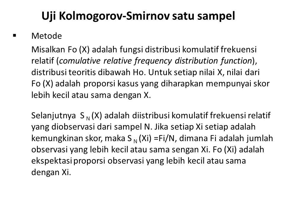 Uji Kolmogorov-Smirnov satu sampel  Metode Ketika Ho benar,, maka perbedaan antara S N (Xi) dan Fo(Xi) kecil diantara batasan kesalahan random.