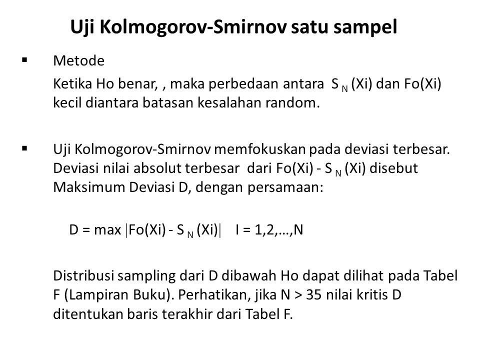 Uji Kolmogorov-Smirnov satu sampel  Contoh Selama beberapa tahun seorang peneliti mempelajari deviasi dari variasi kejadian mogok kerja.