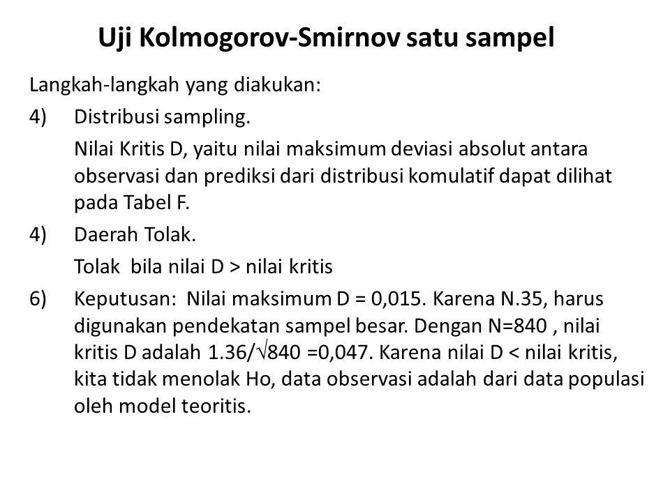 Uji Kolmogorov-Smirnov satu sampel Langkah-langkah yang diakukan: 4)Distribusi sampling. Nilai Kritis D, yaitu nilai maksimum deviasi absolut antara o