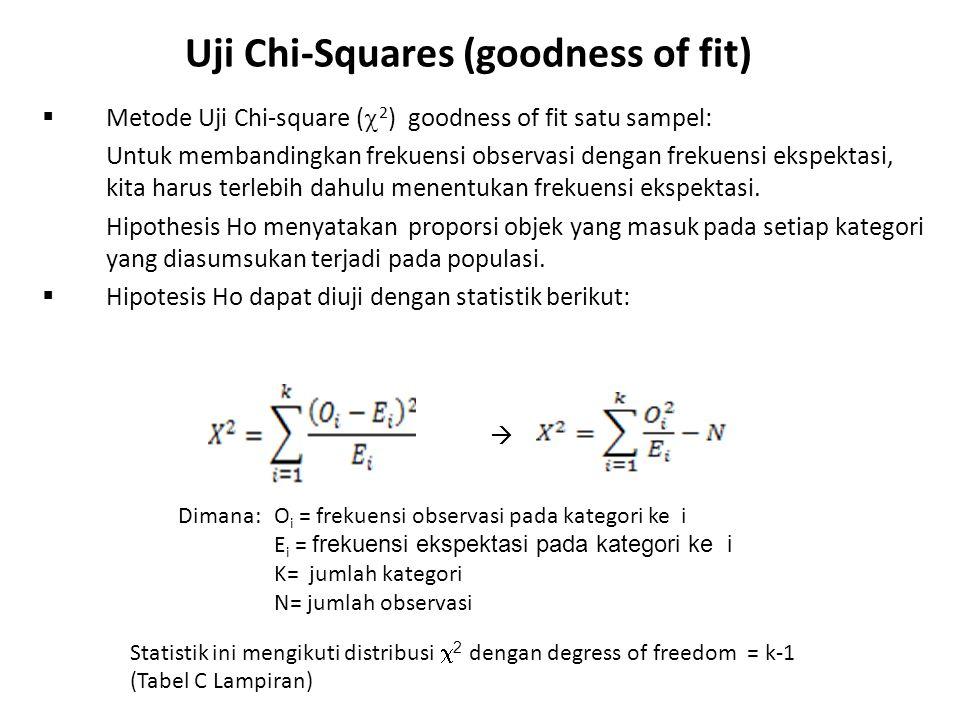 Uji Chi-Squares (goodness of fit)  Contoh 1: Kasus dua kategori Suatu organisasi ingin mengetahui apakah wanita mempunyai peluang yang sama dengan pria untuk menjadi kepala desa di desa A.