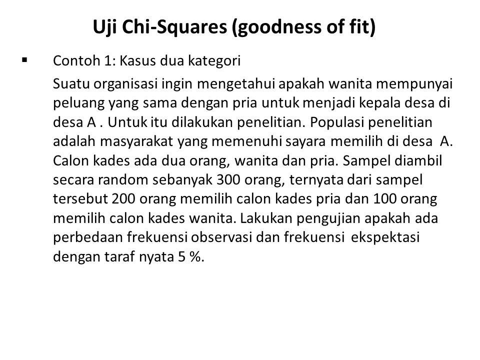 Uji Chi-Squares (goodness of fit) Langkah-langkah yang diakukan: 1)Tentukan Ho dan Ha Ho: frekuensi jumlah memilih calon kades pria dan wanita adalah sama (Kades pria dan wanita berpeluang sama untuk dipilih jadi kades) Ha: frekuensi jumlah pemilih calon kades pria dan wanita tidak sama 2)Tentukan taraf nyata (  ) = 0,05 atau 5 % 3)Tentukan Statistik Uji: Uji Chi-squares (  2 ) goodness of fit satu sampel AlternPatif Pilihan OiEi(Oi – Ei) (Oi-Ei) 2 (Oi-Ei) 2 /Ei Pria200150 50 2500 16,67 Wanita100150-50 2500 16,67 Jumlah300300 0 5000 33,33 Jadi:  2 obs = 33,33