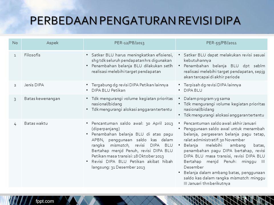 PERBEDAAN PENGATURAN REVISI DIPA NoAspekPER-12/PB/2013PER-55/PB/2011 1Filosofis Satker BLU harus meningkatkan efisiensi, shg tdk seluruh pendapatan hr
