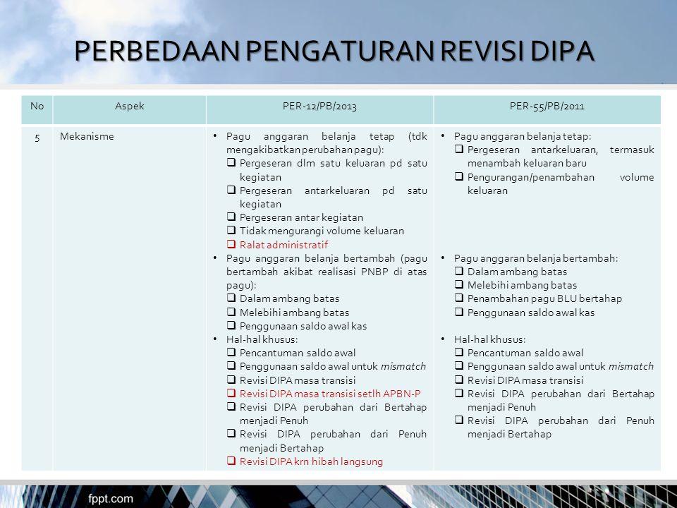 PERBEDAAN PENGATURAN REVISI DIPA NoAspekPER-12/PB/2013PER-55/PB/2011 5Mekanisme Pagu anggaran belanja tetap (tdk mengakibatkan perubahan pagu):  Perg