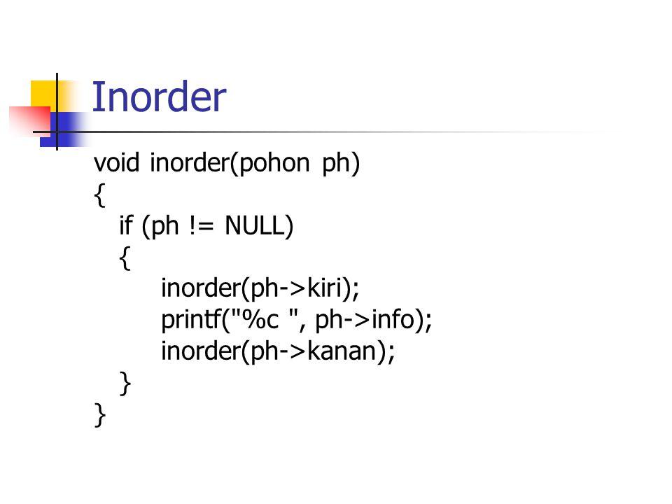 Inorder void inorder(pohon ph) { if (ph != NULL) { inorder(ph->kiri); printf(