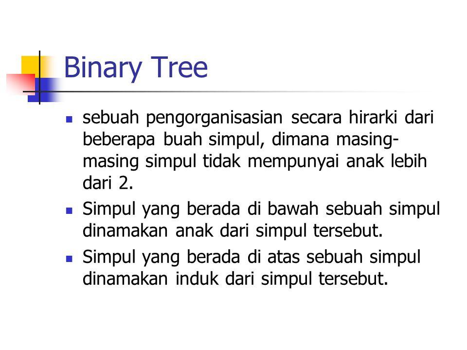 Binary Tree sebuah pengorganisasian secara hirarki dari beberapa buah simpul, dimana masing- masing simpul tidak mempunyai anak lebih dari 2. Simpul y