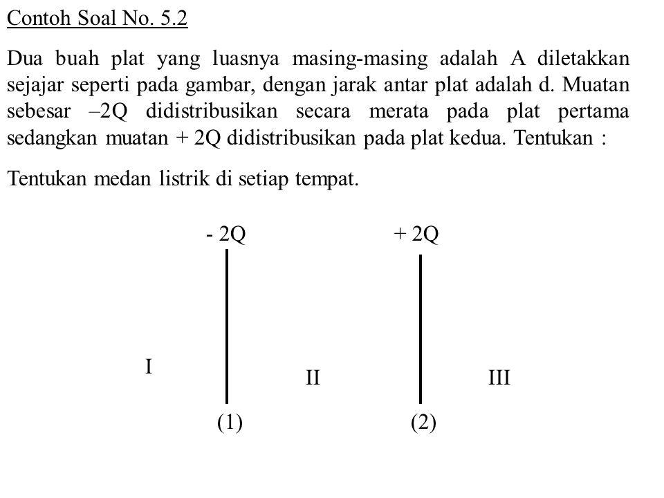 Jawab : - 2Q + 2Q I II III (1)(2) E I2 E I1 E III1 E III2 E II2 E II1 Daerah I :