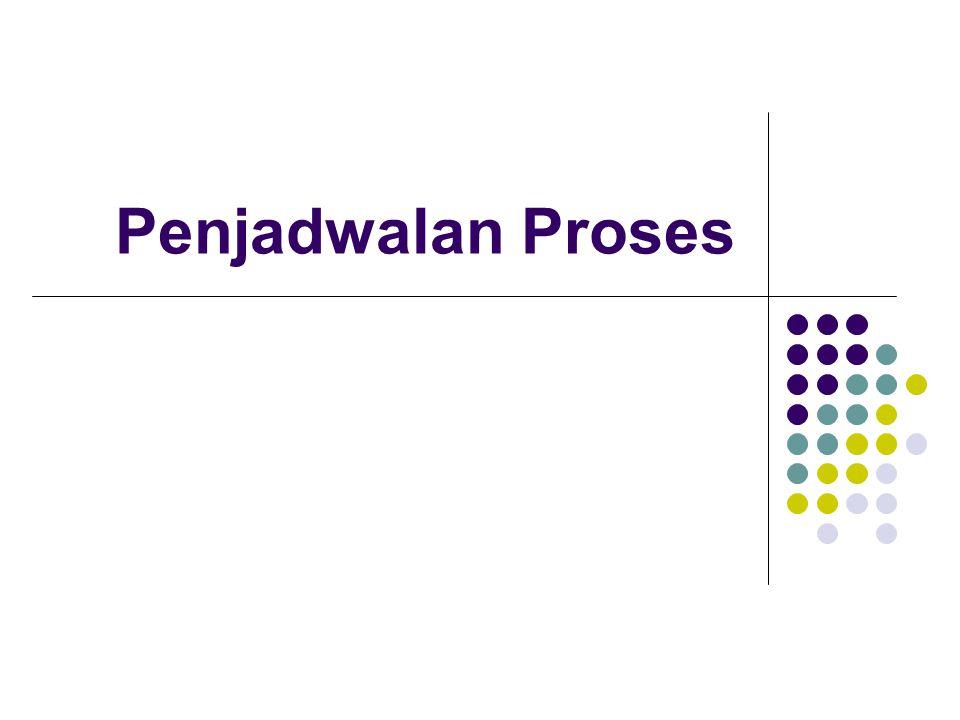 Dari Gantt Chart dapat diambil kesimpulan waktu tunggu untuk P1 adalah 0 milidetik, waktu tunggu untuk P2 adalah 24 milidetik, waktu tunggu P3 adalah 27 milidetik.