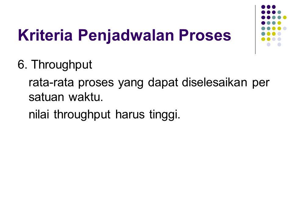 Kriteria Penjadwalan Proses 6. Throughput rata-rata proses yang dapat diselesaikan per satuan waktu. nilai throughput harus tinggi.