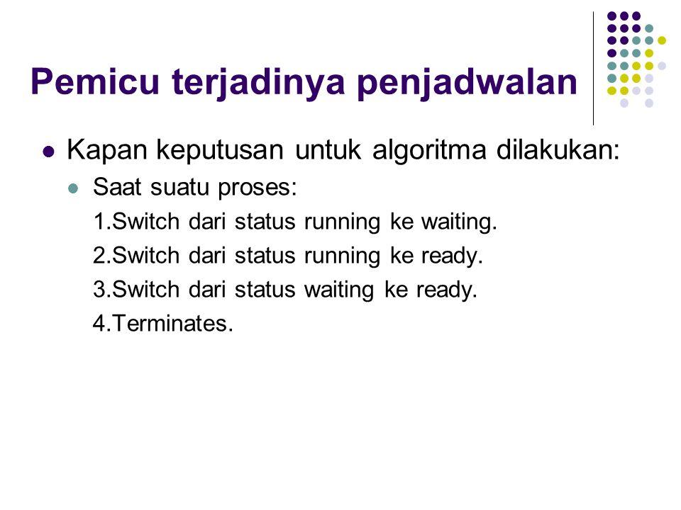 Pemicu terjadinya penjadwalan Kapan keputusan untuk algoritma dilakukan: Saat suatu proses: 1.Switch dari status running ke waiting. 2.Switch dari sta