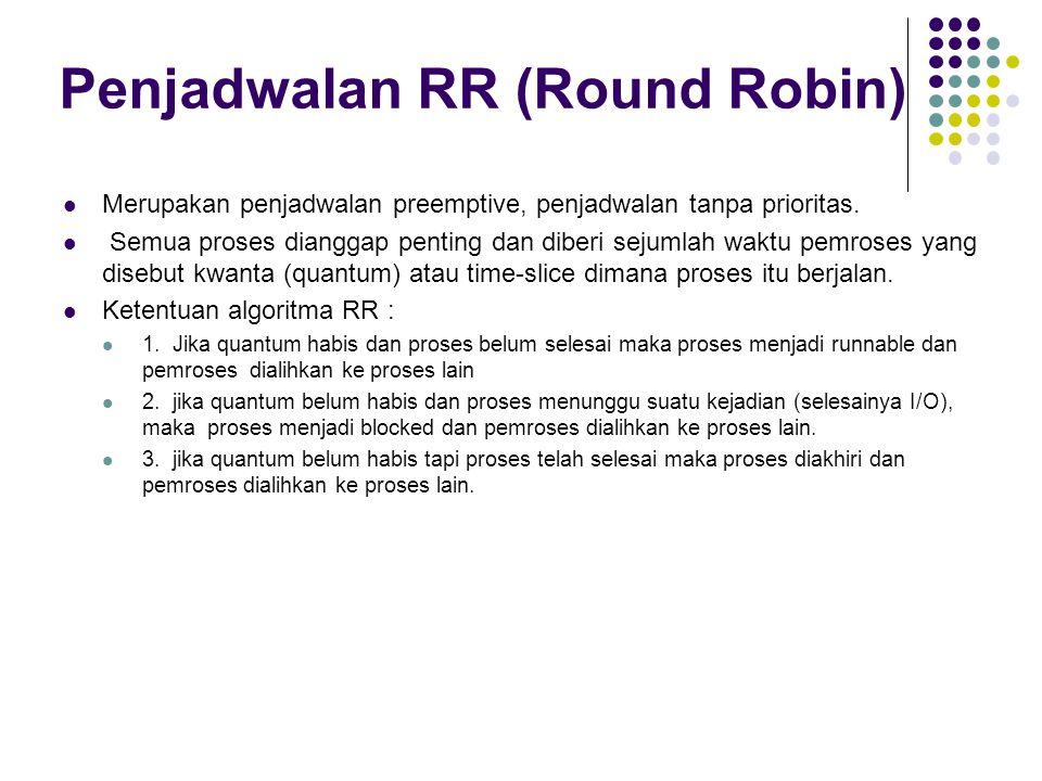 Penjadwalan RR (Round Robin) Merupakan penjadwalan preemptive, penjadwalan tanpa prioritas. Semua proses dianggap penting dan diberi sejumlah waktu pe