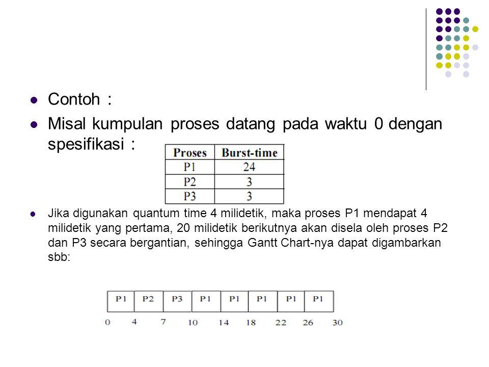 Contoh : Misal kumpulan proses datang pada waktu 0 dengan spesifikasi : Jika digunakan quantum time 4 milidetik, maka proses P1 mendapat 4 milidetik y